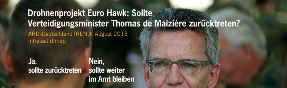Schmerzhafte Umfragewerte für Minister de Maizière