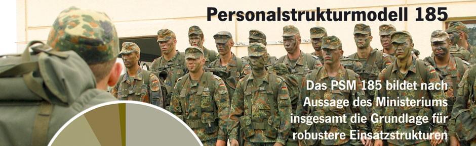 Personalstruktur für die kommenden Jahre